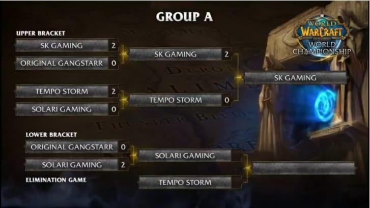 World Arena Chapionship 2015 Grupo A 2
