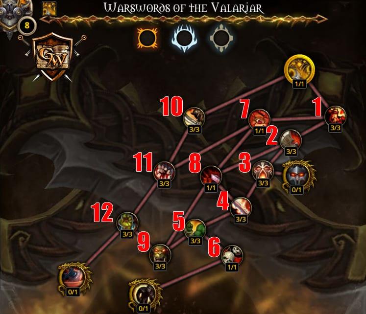 rasgos menores espadas de guerra de los Valarjar