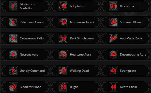 talentos jcj del caballero de la muerte sangre