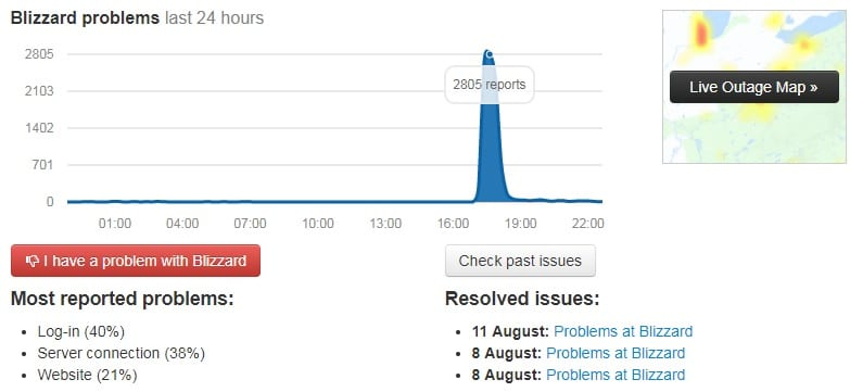 Los servidores de Blizzard sufren un ataque DDoS durante esta tarde