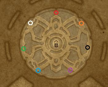 Mapa Argus Fase 3