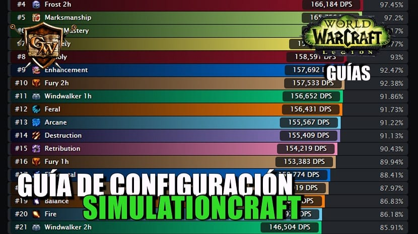 SimulationCraft