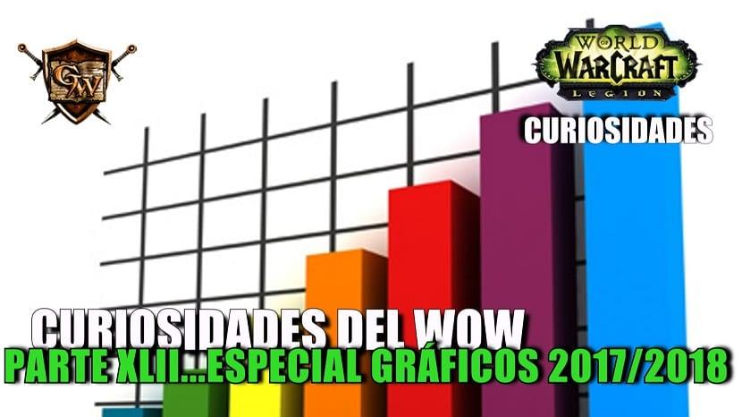 Curiosidades del Wow: Parte XLII...Especial gráficos 2017-2018
